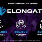 代幣ELONGATE首次在主流交易所BitMart上幣