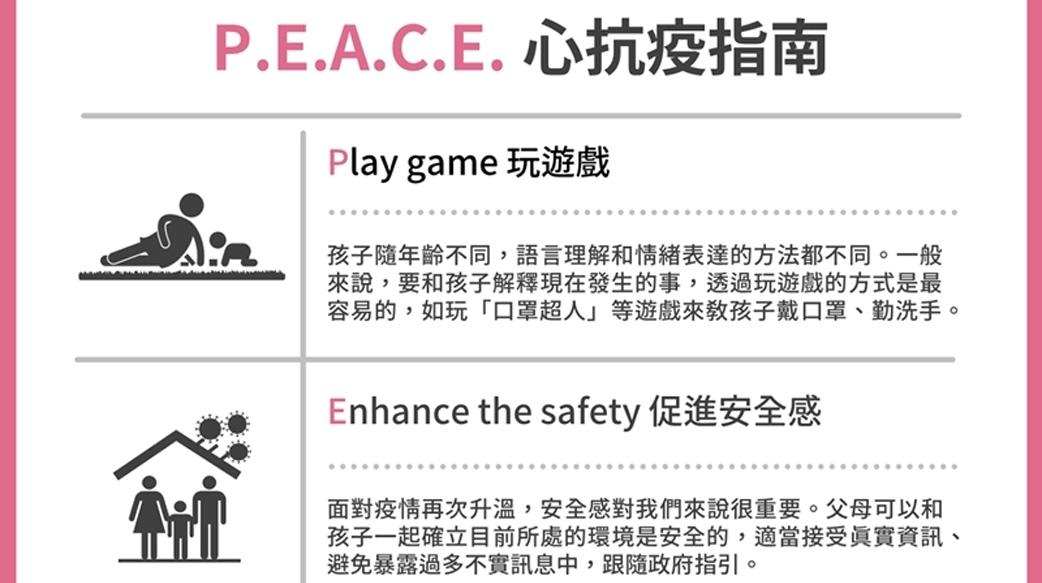 玩遊戲、改變行為...,抗疫期間,每人都需要一份「PEACE心抗疫指南」