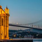 讀者票選歐洲十大最佳城市