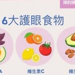 吃葉黃素營養品就夠了嗎?美國眼科醫學會:還需要補充6大護眼食物!